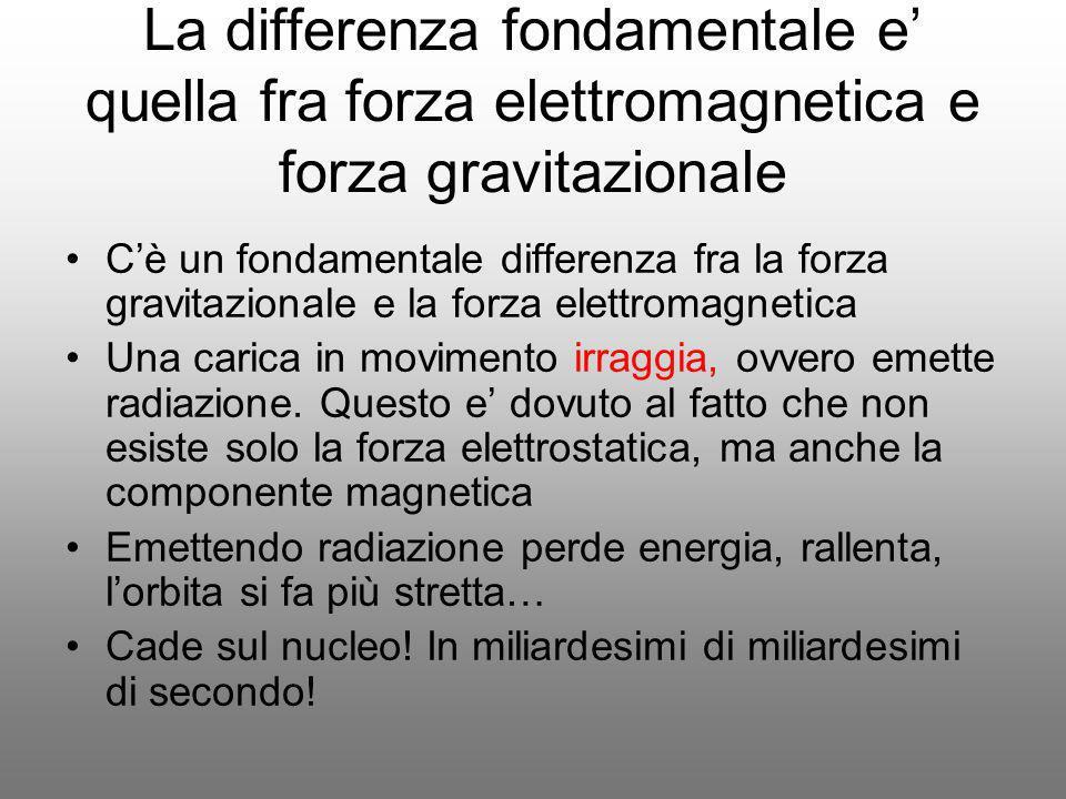 La differenza fondamentale e quella fra forza elettromagnetica e forza gravitazionale Cè un fondamentale differenza fra la forza gravitazionale e la f