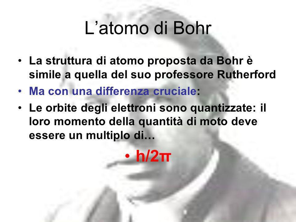 Latomo di Bohr La struttura di atomo proposta da Bohr è simile a quella del suo professore Rutherford Ma con una differenza cruciale: Le orbite degli