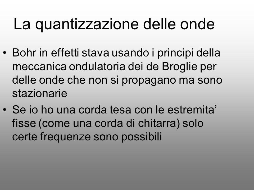 La quantizzazione delle onde Bohr in effetti stava usando i principi della meccanica ondulatoria dei de Broglie per delle onde che non si propagano ma