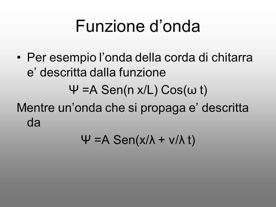 Funzione donda Per esempio londa della corda di chitarra e descritta dalla funzione Ψ =A Sen(n x/L) Cos(ω t) Mentre unonda che si propaga e descritta