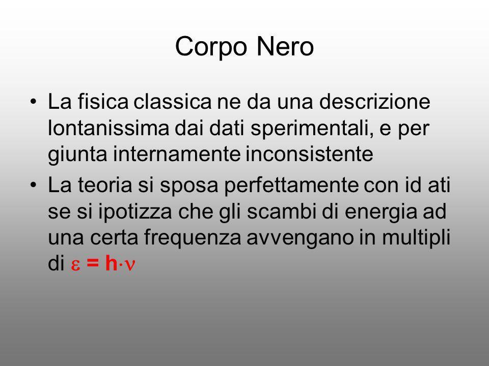 Corpo Nero La fisica classica ne da una descrizione lontanissima dai dati sperimentali, e per giunta internamente inconsistente La teoria si sposa per