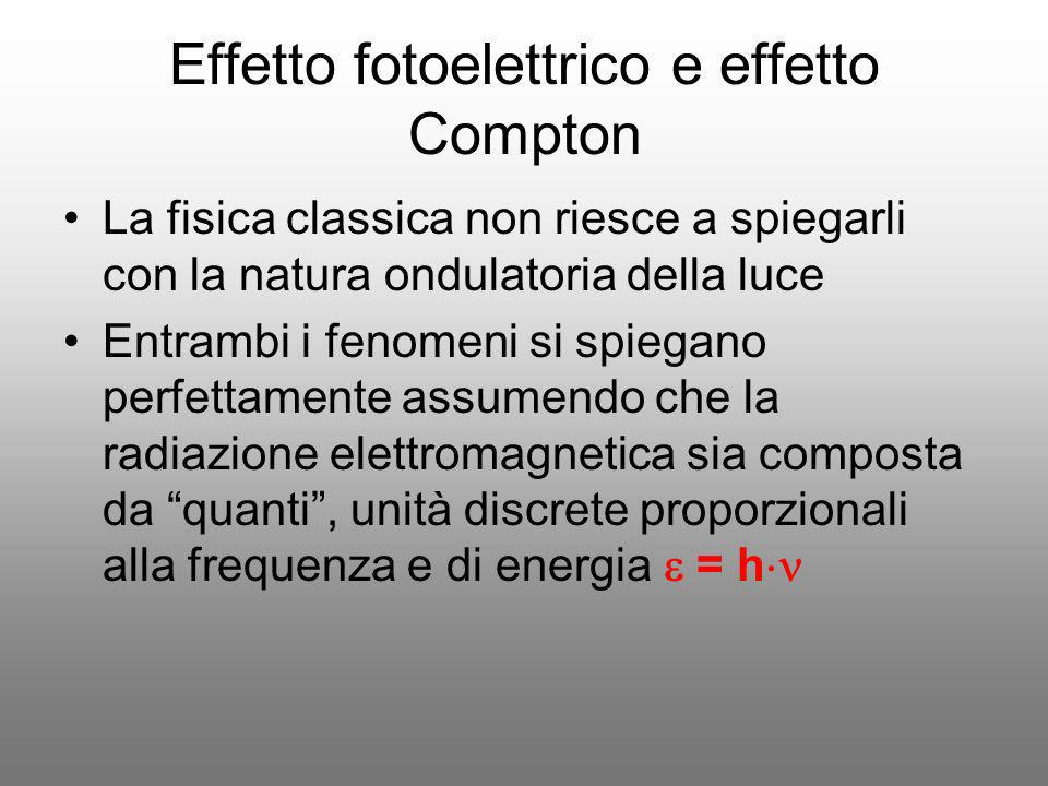 Effetto fotoelettrico e effetto Compton La fisica classica non riesce a spiegarli con la natura ondulatoria della luce Entrambi i fenomeni si spiegano