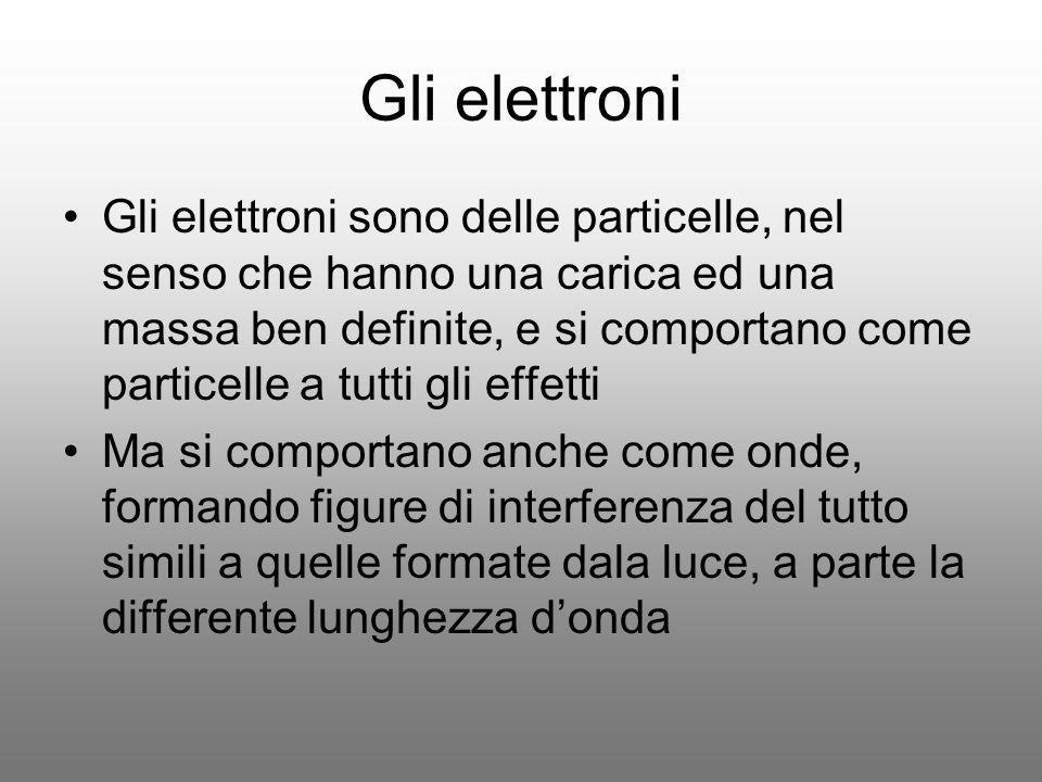Gli elettroni Gli elettroni sono delle particelle, nel senso che hanno una carica ed una massa ben definite, e si comportano come particelle a tutti g