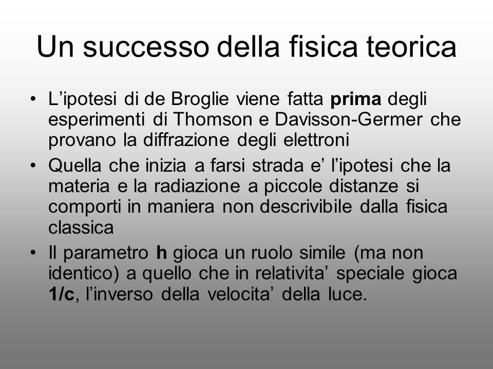 Un successo della fisica teorica Lipotesi di de Broglie viene fatta prima degli esperimenti di Thomson e Davisson-Germer che provano la diffrazione de