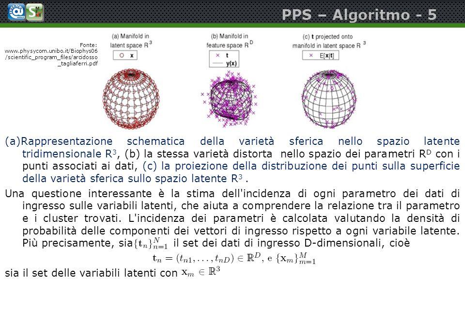 PPS – Algoritmo - 5 (a)Rappresentazione schematica della varietà sferica nello spazio latente tridimensionale R 3, (b) la stessa varietà distorta nell