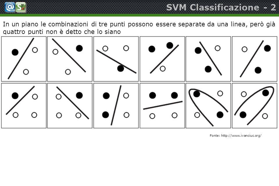 SVM Classificazione - 2 In un piano le combinazioni di tre punti possono essere separate da una linea, però già quattro punti non è detto che lo siano
