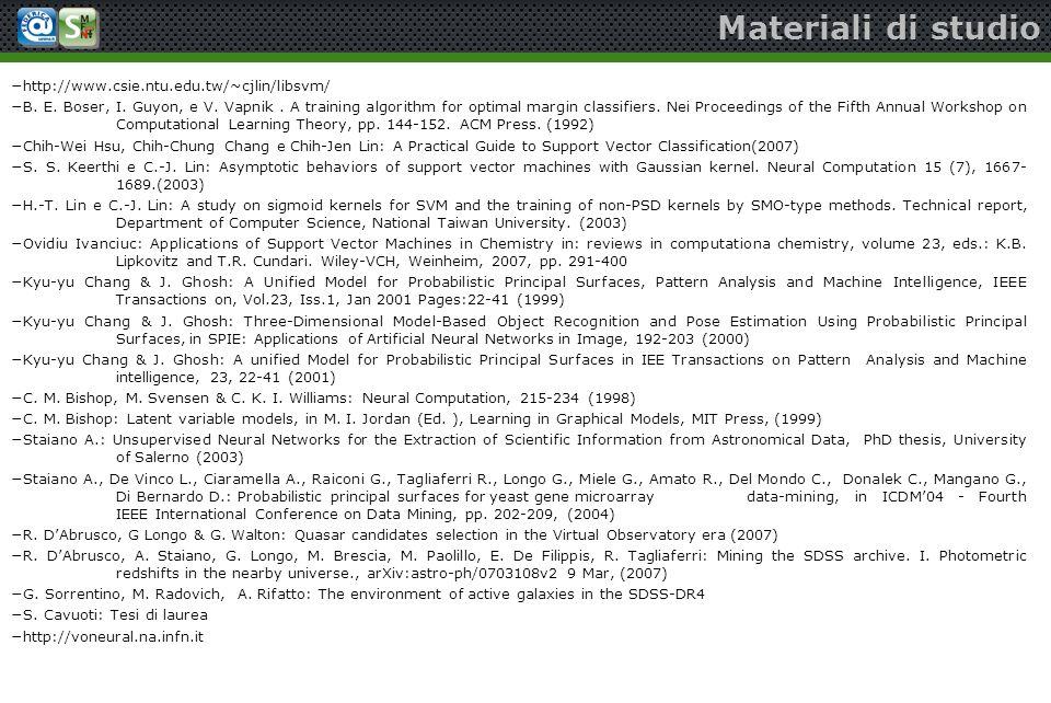Materiali di studio http://www.csie.ntu.edu.tw/~cjlin/libsvm/ B. E. Boser, I. Guyon, e V. Vapnik. A training algorithm for optimal margin classifiers.