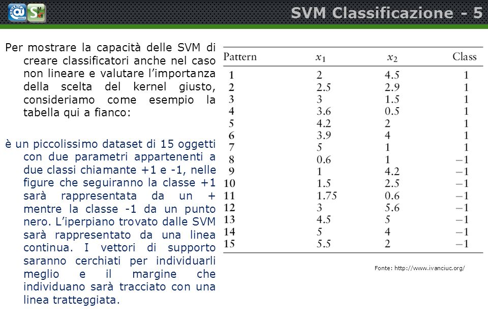 SVM Classificazione - 5 Per mostrare la capacità delle SVM di creare classificatori anche nel caso non lineare e valutare limportanza della scelta del