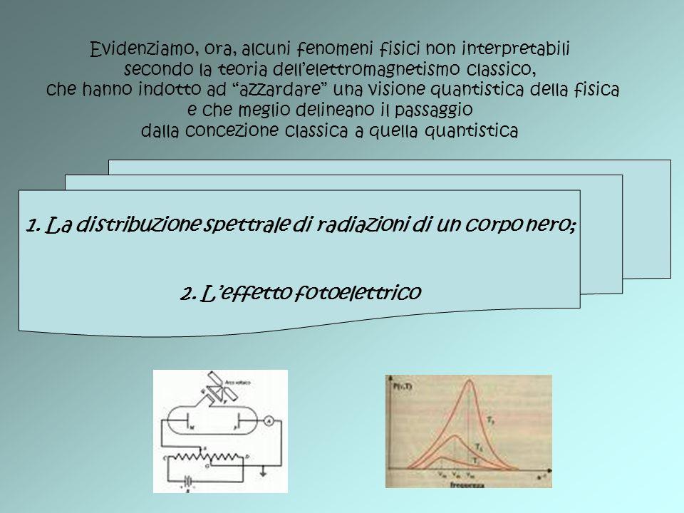 Evidenziamo, ora, alcuni fenomeni fisici non interpretabili secondo la teoria dellelettromagnetismo classico, che hanno indotto ad azzardare una visio