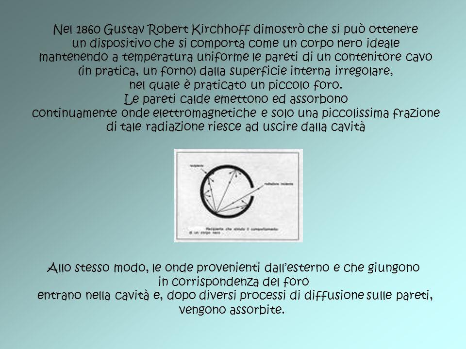Nel 1860 Gustav Robert Kirchhoff dimostrò che si può ottenere un dispositivo che si comporta come un corpo nero ideale mantenendo a temperatura unifor
