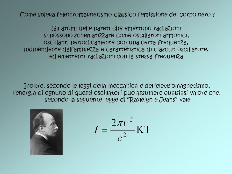 Come spiega lelettromagnetismo classico lemissione del corpo nero ? Gli atomi delle pareti che emettono radiazioni si possono schematizzare come oscil
