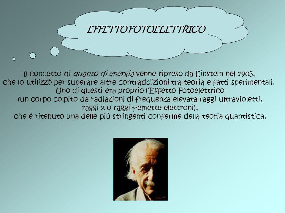 Il concetto di quanto di energia venne ripreso da Einstein nel 1905, che lo utilizzò per superare altre contraddizioni tra teoria e fatti sperimentali