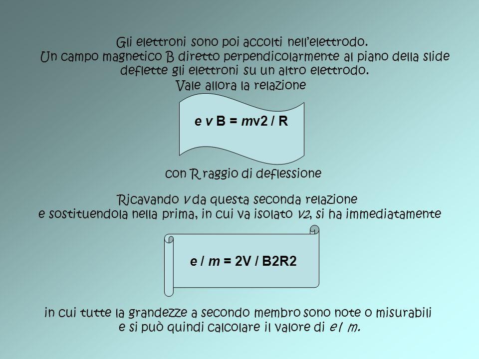 Gli elettroni sono poi accolti nellelettrodo. Un campo magnetico B diretto perpendicolarmente al piano della slide deflette gli elettroni su un altro