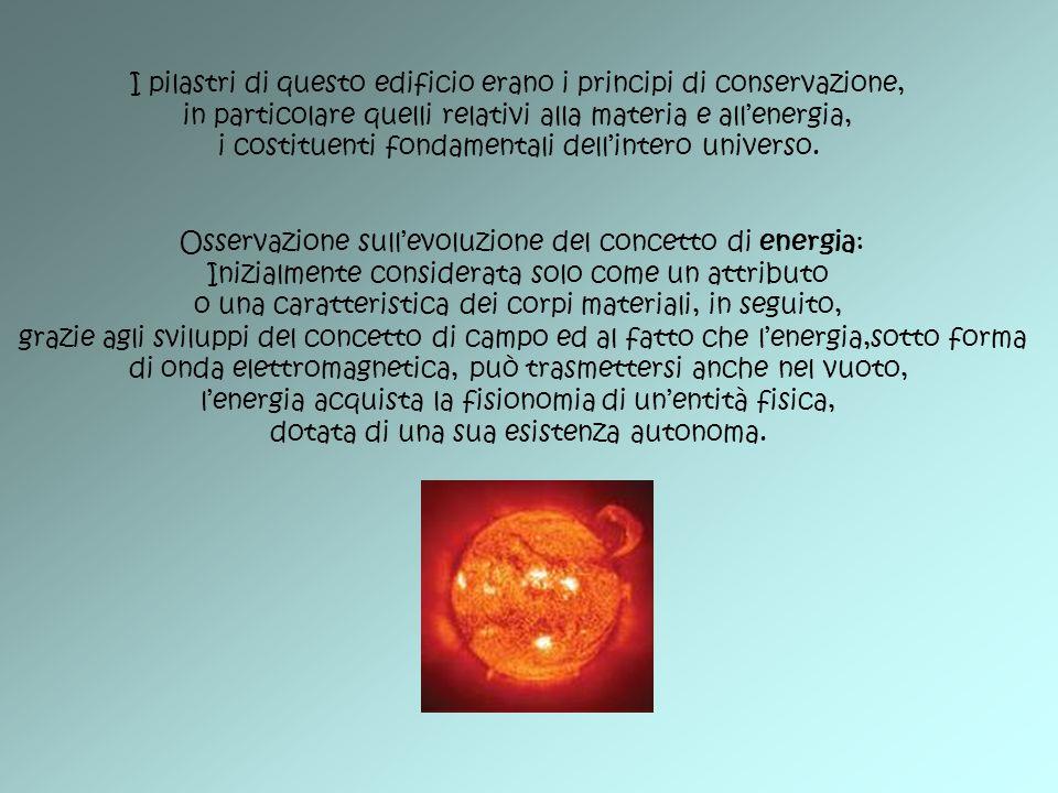 Fu scoperto dal fisico tedesco Heinrich R.