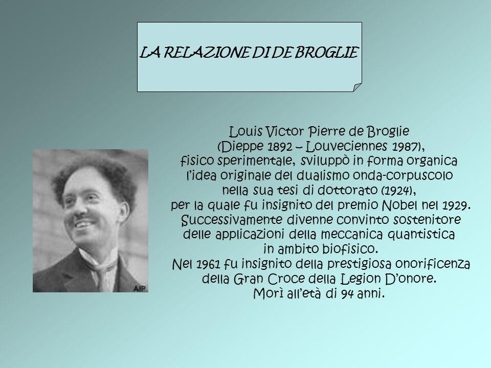 LA RELAZIONE DI DE BROGLIE Louis Victor Pierre de Broglie (Dieppe 1892 – Louveciennes 1987), fisico sperimentale, sviluppò in forma organica lidea ori