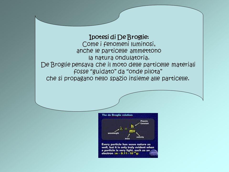 Ipotesi di De Broglie: Come i fenomeni luminosi, anche le particelle ammettono la natura ondulatoria. De Broglie pensava che il moto delle particelle