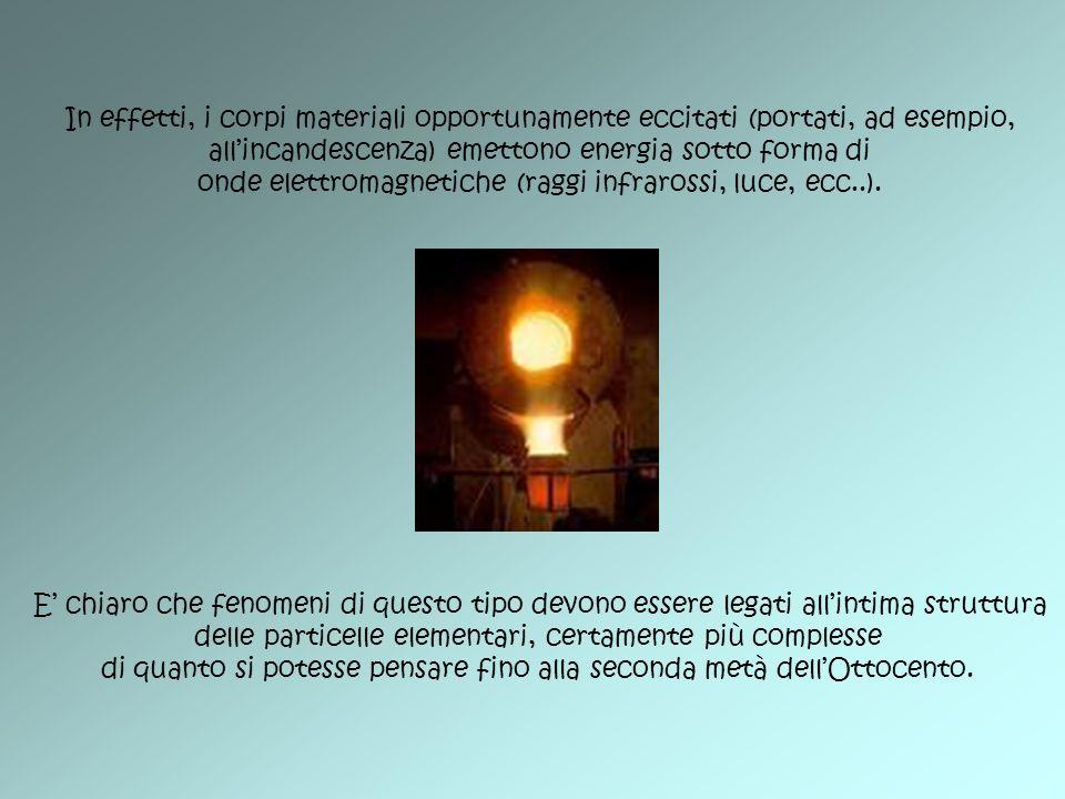 Come spiega lelettromagnetismo classico lemissione del corpo nero .