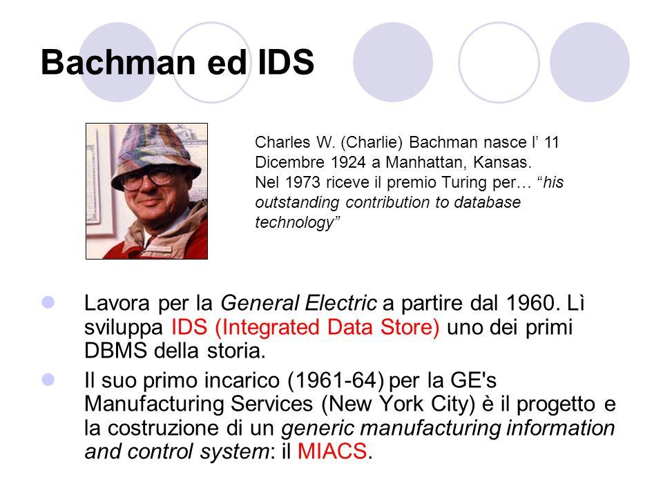 Bachman ed IDS Lavora per la General Electric a partire dal 1960. Lì sviluppa IDS (Integrated Data Store) uno dei primi DBMS della storia. Il suo prim