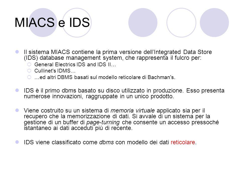 MIACS e IDS Il sistema MIACS contiene la prima versione dellIntegrated Data Store (IDS) database management system, che rappresenta il fulcro per: Gen