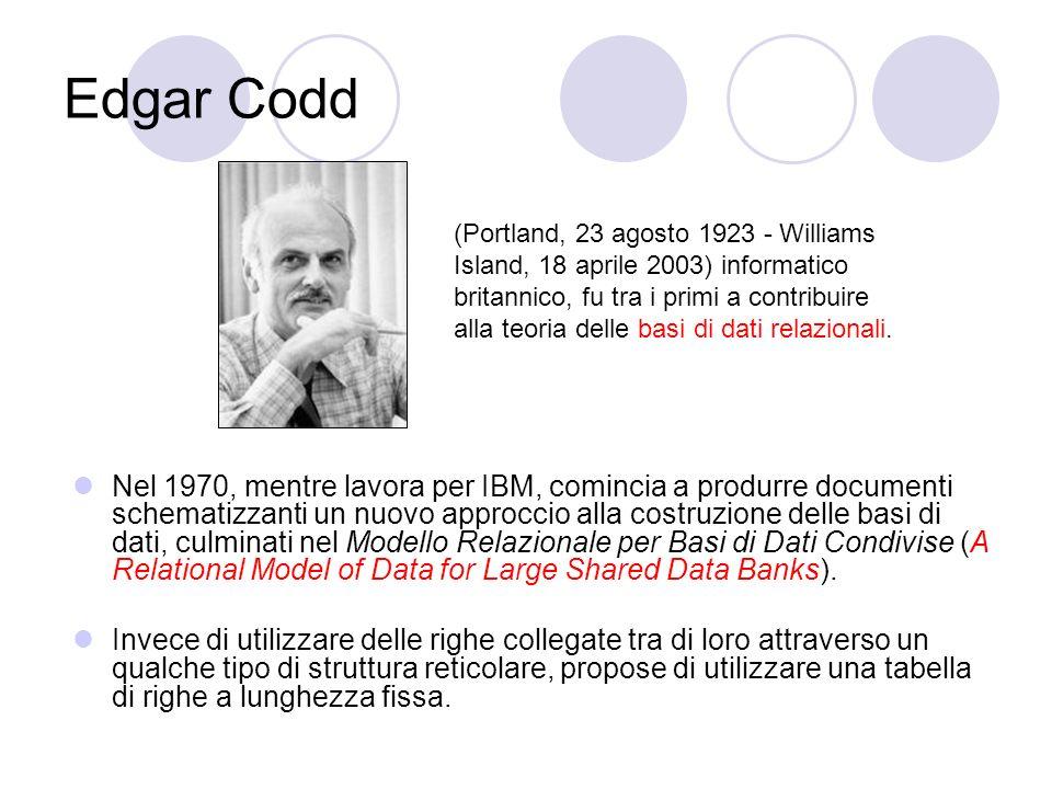 Edgar Codd (Portland, 23 agosto 1923 - Williams Island, 18 aprile 2003) informatico britannico, fu tra i primi a contribuire alla teoria delle basi di