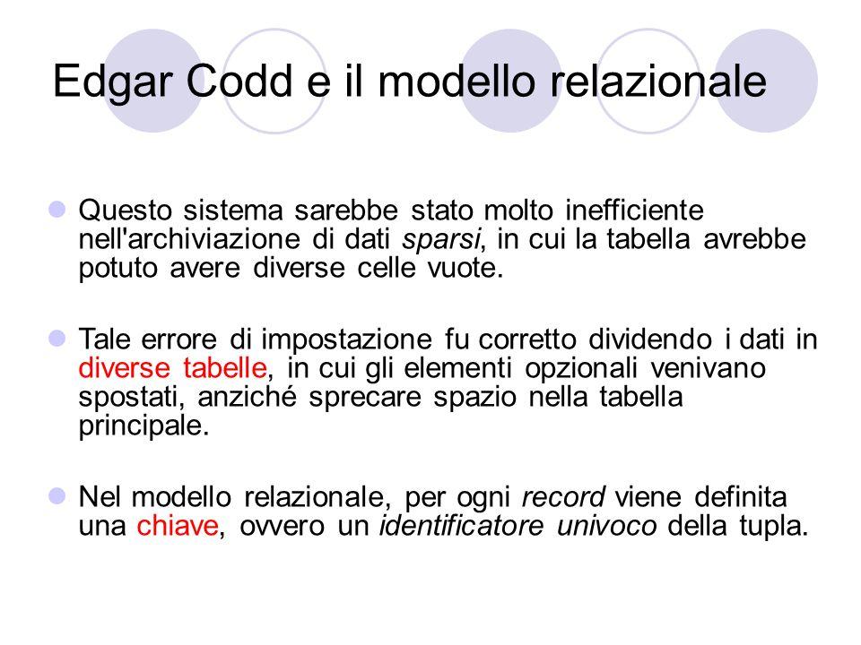 Edgar Codd e il modello relazionale Questo sistema sarebbe stato molto inefficiente nell'archiviazione di dati sparsi, in cui la tabella avrebbe potut