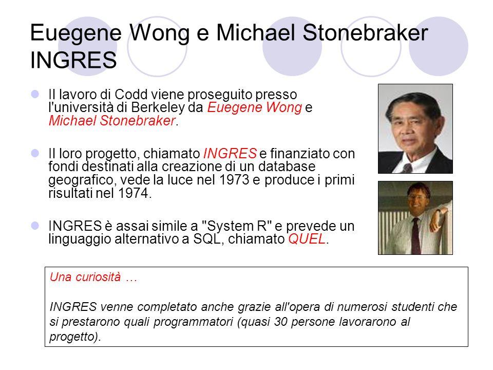 Euegene Wong e Michael Stonebraker INGRES Il lavoro di Codd viene proseguito presso l'università di Berkeley da Euegene Wong e Michael Stonebraker. Il