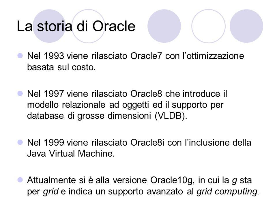 La storia di Oracle Nel 1993 viene rilasciato Oracle7 con lottimizzazione basata sul costo. Nel 1997 viene rilasciato Oracle8 che introduce il modello