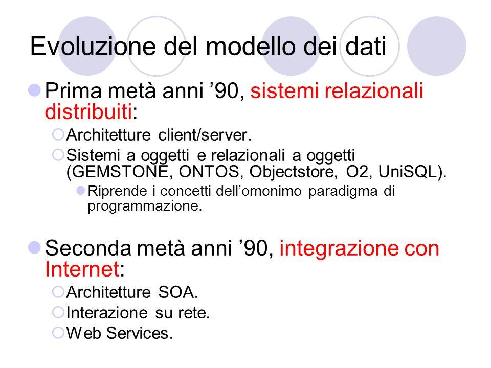 Evoluzione del modello dei dati Prima metà anni 90, sistemi relazionali distribuiti: Architetture client/server. Sistemi a oggetti e relazionali a ogg