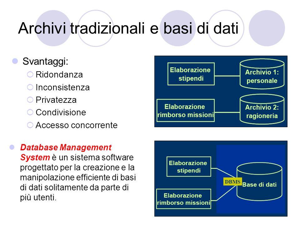 Archivi tradizionali e basi di dati Svantaggi: Ridondanza Inconsistenza Privatezza Condivisione Accesso concorrente Database Management System è un si