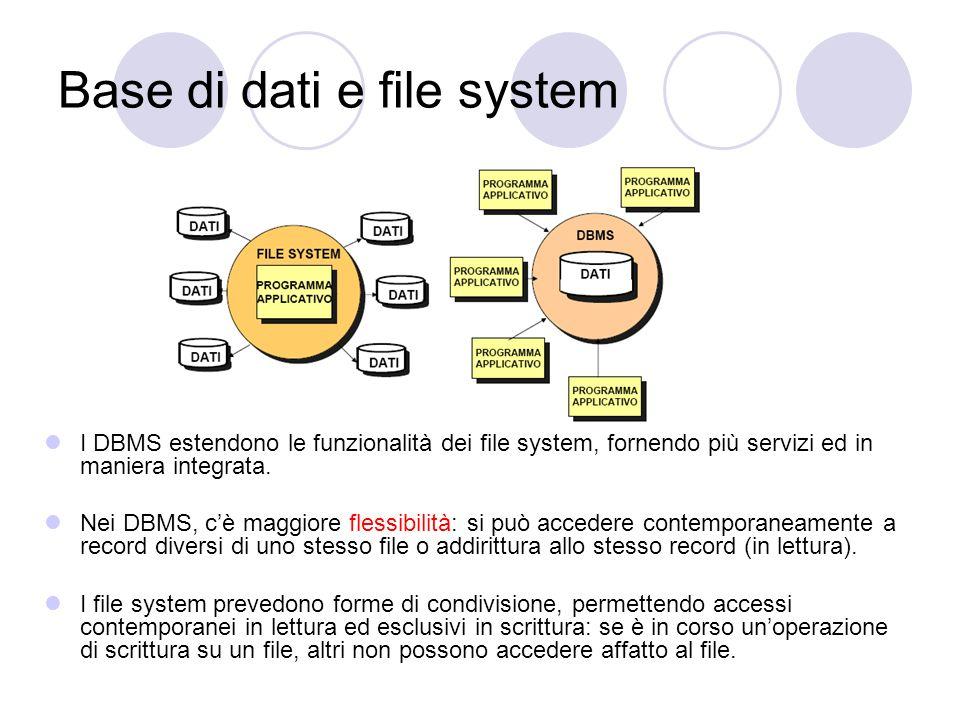 Base di dati e file system I DBMS estendono le funzionalità dei file system, fornendo più servizi ed in maniera integrata. Nei DBMS, cè maggiore fless
