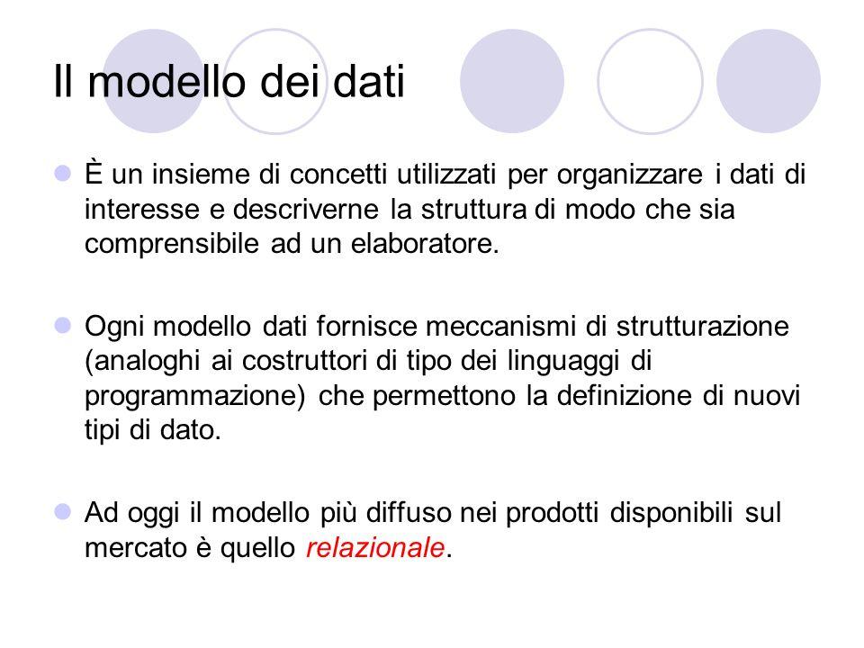 Il modello dei dati È un insieme di concetti utilizzati per organizzare i dati di interesse e descriverne la struttura di modo che sia comprensibile a