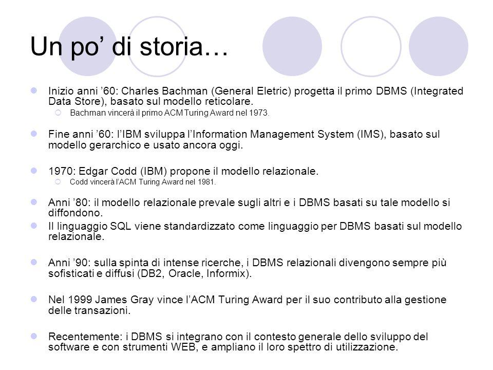 Structured Query Language (SQL): evoluzione SQL è un linguaggio standard per la definizione e la manipolazione di database relazionali.