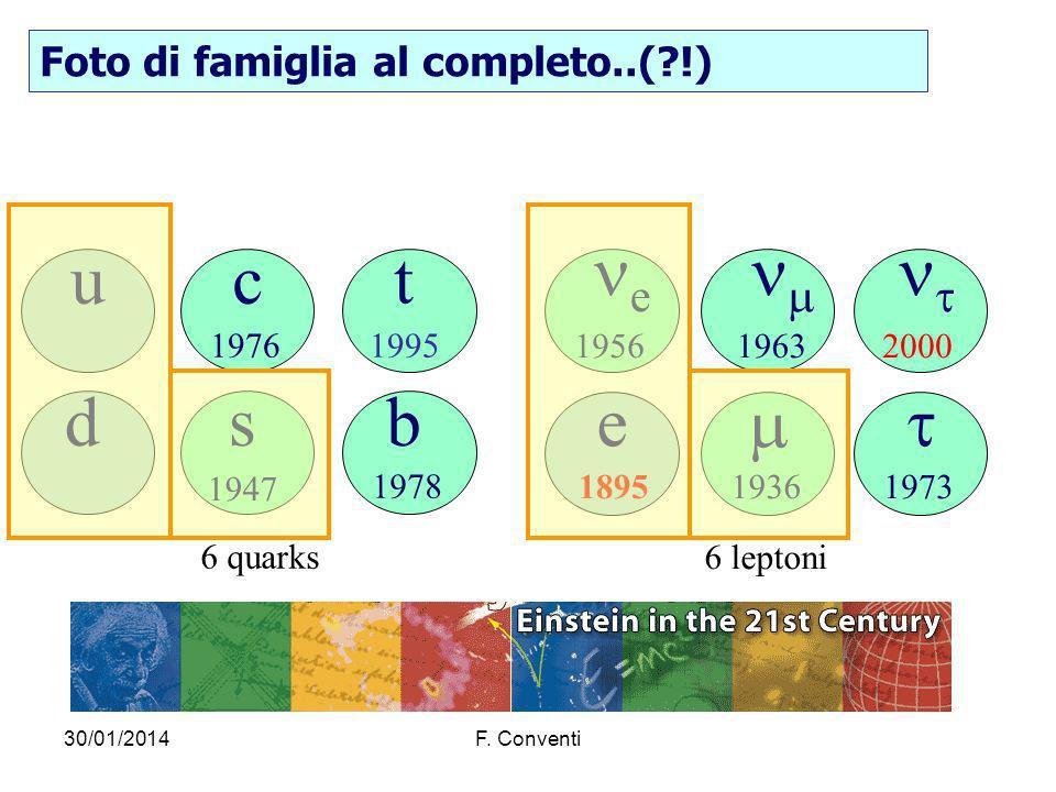 30/01/2014F. Conventi u d tc sb 6 quarks 1947 19761995 1978 e e 6 leptoni 1956 1895 1963 19361973 2000 Foto di famiglia al completo..(?!)