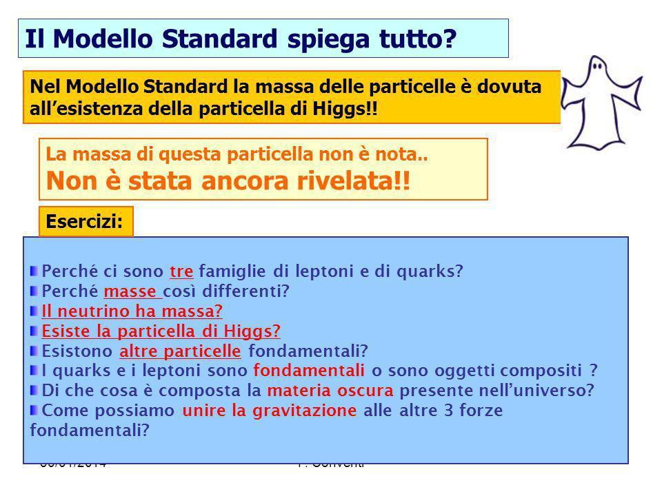 30/01/2014F. Conventi Il Modello Standard spiega tutto? Nel Modello Standard la massa delle particelle è dovuta allesistenza della particella di Higgs