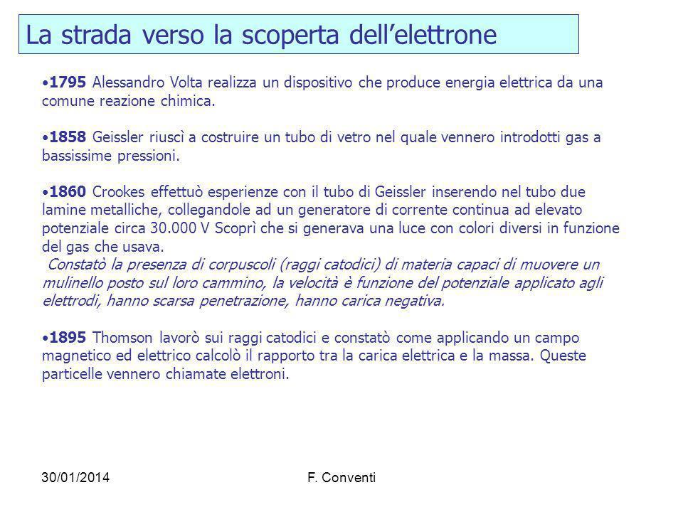 30/01/2014F. Conventi 1795 Alessandro Volta realizza un dispositivo che produce energia elettrica da una comune reazione chimica. 1858 Geissler riuscì
