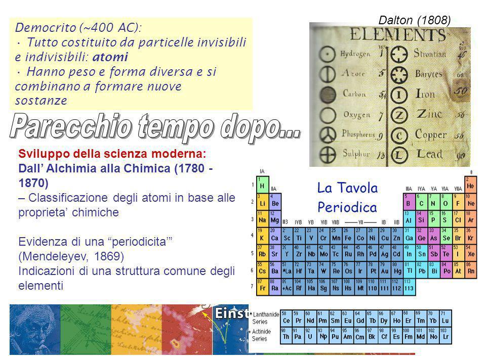 30/01/2014F. Conventi Democrito (~400 AC): Tutto costituito da particelle invisibili e indivisibili: atomi Hanno peso e forma diversa e si combinano a
