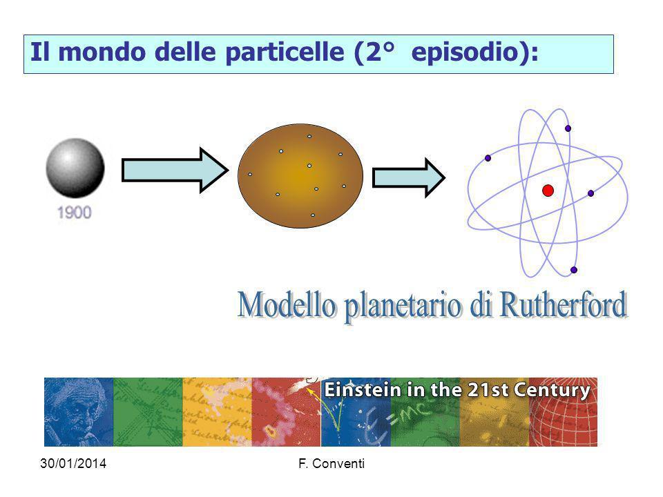 30/01/2014F. Conventi Il mondo delle particelle (2° episodio):