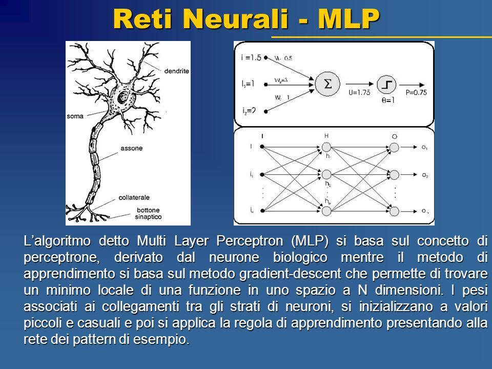 Reti Neurali - MLP Lalgoritmo detto Multi Layer Perceptron (MLP) si basa sul concetto di perceptrone, derivato dal neurone biologico mentre il metodo di apprendimento si basa sul metodo gradient-descent che permette di trovare un minimo locale di una funzione in uno spazio a N dimensioni.