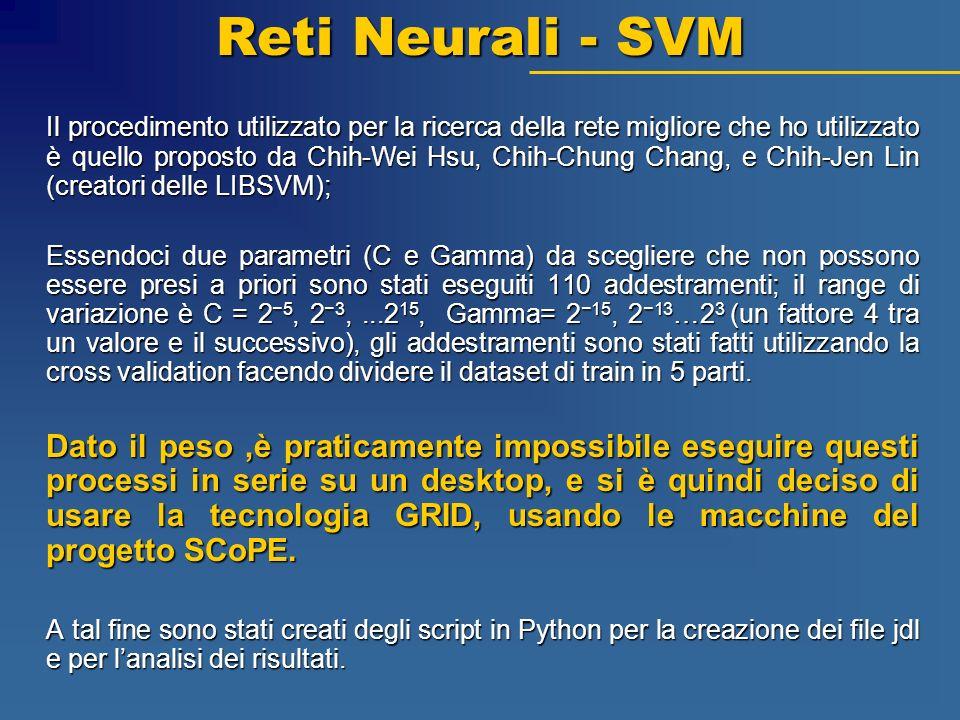 Reti Neurali - SVM Il procedimento utilizzato per la ricerca della rete migliore che ho utilizzato è quello proposto da Chih-Wei Hsu, Chih-Chung Chang