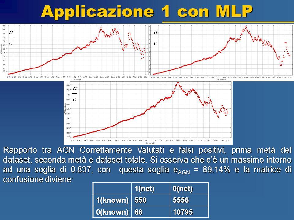 Applicazione 1 con MLP Rapporto tra AGN Correttamente Valutati e falsi positivi, prima metà del dataset, seconda metà e dataset totale. Si osserva che