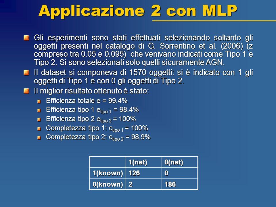 Applicazione 2 con MLP Gli esperimenti sono stati effettuati selezionando soltanto gli oggetti presenti nel catalogo di G. Sorrentino et al. (2006) (z
