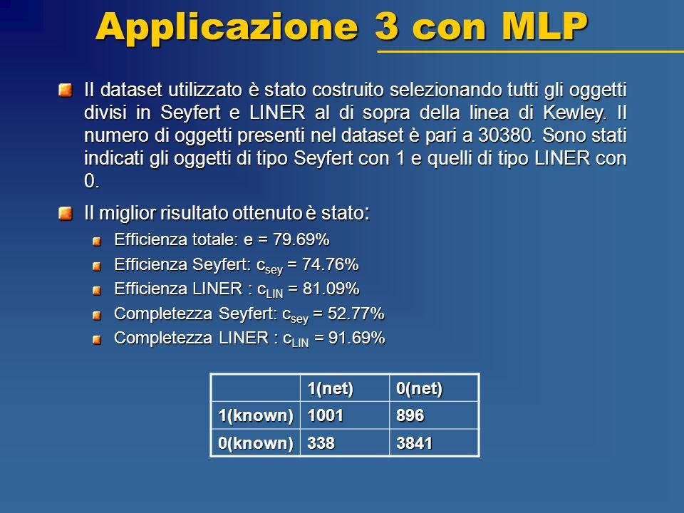 Applicazione 3 con MLP 1(net)0(net) 1(known)1001896 0(known)3383841 Il dataset utilizzato è stato costruito selezionando tutti gli oggetti divisi in S