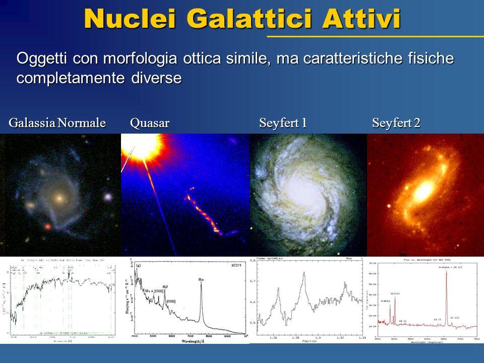 Nuclei Galattici Attivi Galassia Normale Seyfert 2 Seyfert 1 Quasar Oggetti con morfologia ottica simile, ma caratteristiche fisiche completamente diverse