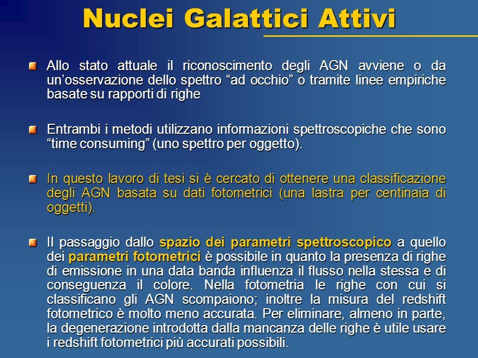 Nuclei Galattici Attivi Allo stato attuale il riconoscimento degli AGN avviene o da unosservazione dello spettro ad occhio o tramite linee empiriche b