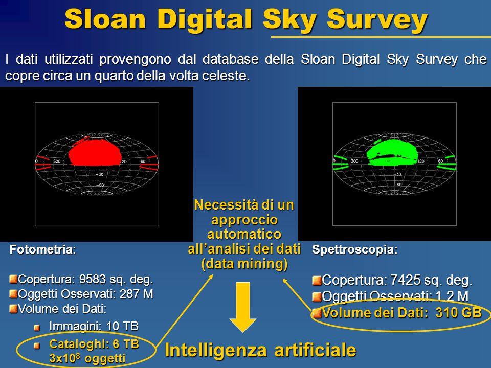 I dati utilizzati provengono dal database della Sloan Digital Sky Survey che copre circa un quarto della volta celeste. Fotometria: Copertura: 9583 sq