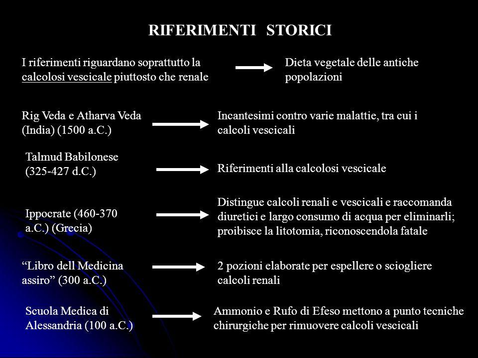 RIFERIMENTI STORICI Talmud Babilonese (325-427 d.C.) Riferimenti alla calcolosi vescicale Rig Veda e Atharva Veda (India) (1500 a.C.) Incantesimi cont