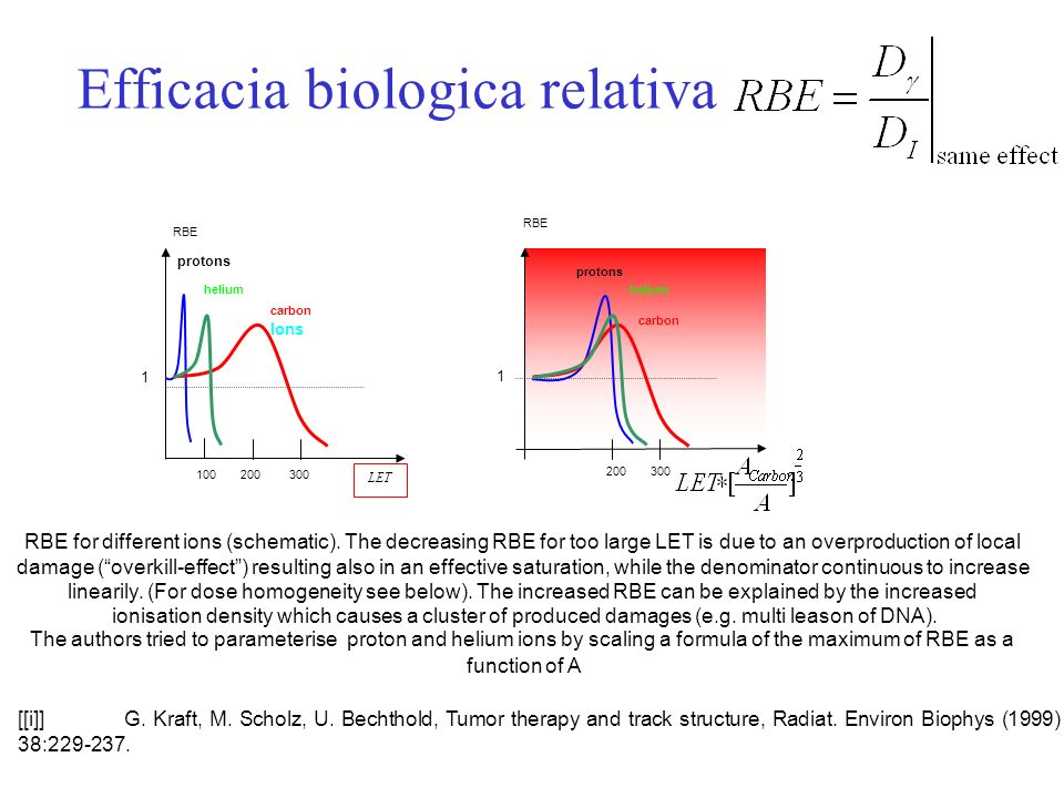 Efficacia biologica relativa [[i]]G. Kraft, M. Scholz, U. Bechthold, Tumor therapy and track structure, Radiat. Environ Biophys (1999) 38:229-237. 1 R