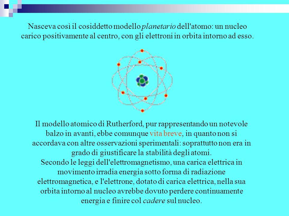 La contraddizione del modello atomico planetario di Rutherford venne risolta nel 1913 dal fisico danese Niels Bohr.