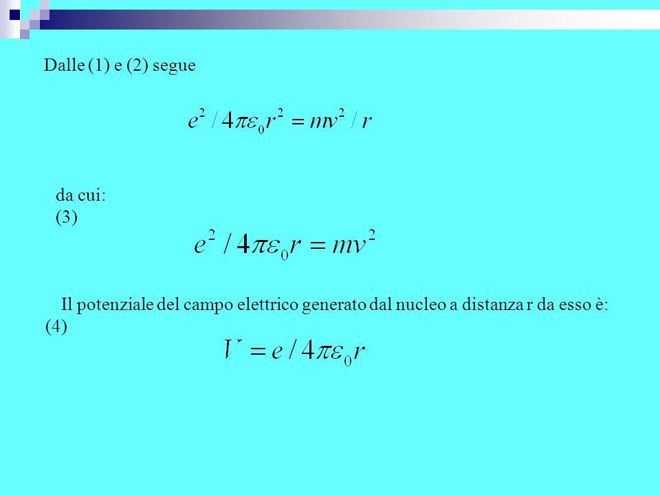 e quindi lenergia potenziale dellelettrone assume la forma : (5) Tenendo presente che lelettrone possiede anche lenergia cinetica possiamo concludere che la sua energia totale è: e per la (3) : (6)