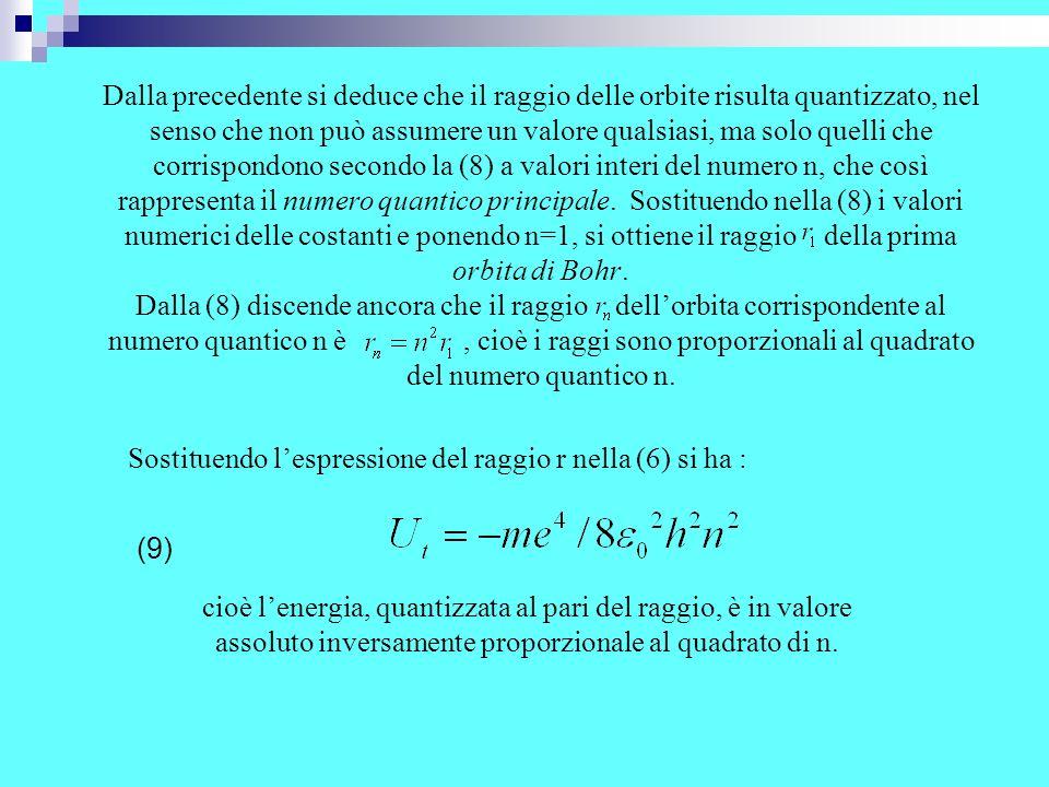 I valori dellenergia che corrispondono a quelli del numero quantico n rappresentano ciò che abbiamo chiamato i livelli di energia.